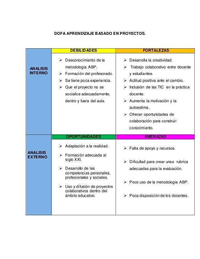DOFA APRENDIZAJE BASADO EN PROYECTOS. ANALISIS INTERNO DEBILIDADES FORTALEZAS  Desconocimiento de la metodología ABP.  F...