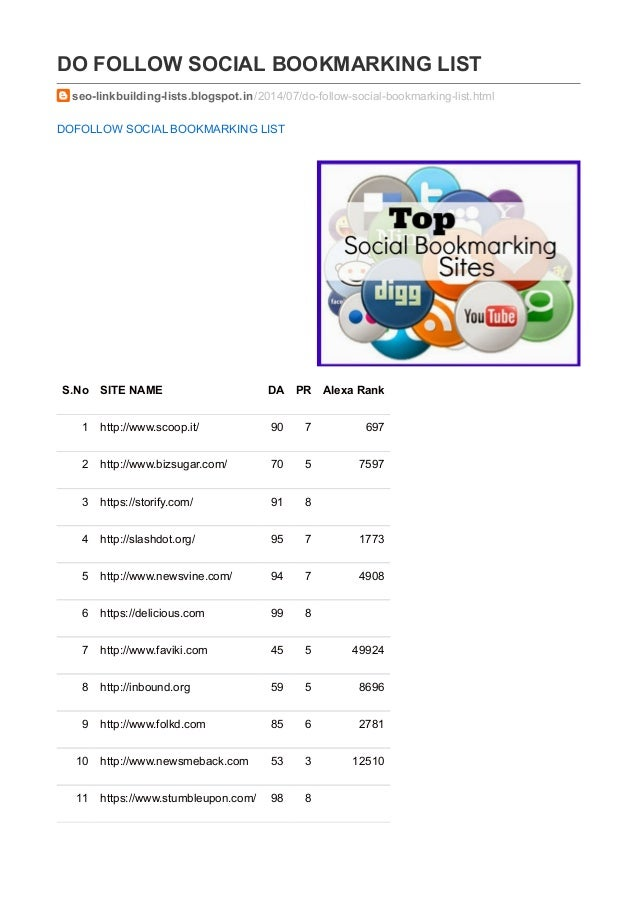 DO FOLLOW SOCIAL BOOKMARKING LIST seo-linkbuilding-lists.blogspot.in/2014/07/do-follow-social-bookmarking-list.html DOFOLL...