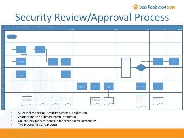 patch management process in sccm 2012 logs
