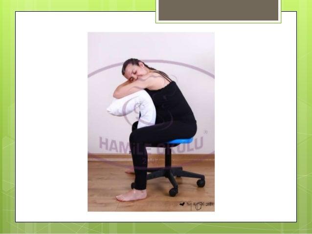 Doğum pozisyonları Slide 2