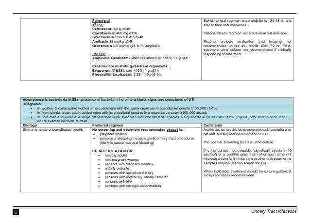 GUIA DE MEDICAMENTOS - Enfermagem bio