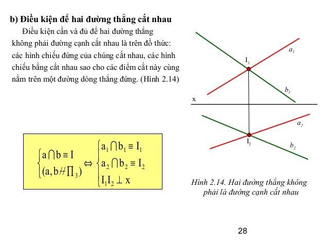 ... 28. 28 b) Điều kiện để hai đường thẳng cắt nhau ...