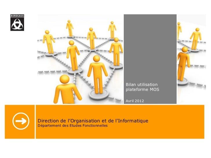 Bilan utilisation                                        plateforme MOS                                        Avril 2012D...