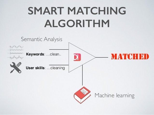 Matched Keywords: …clean.. User skills: …cleaning SMART MATCHING ALGORITHM Machine learning Semantic Analysis getdoido.com