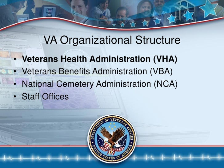 About VHA - Veterans Health Administration |Veterans Health Administration