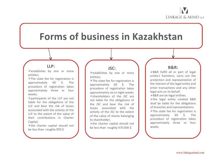 Doing business in Kazakhstan (Linkage & Mind) Slide 2