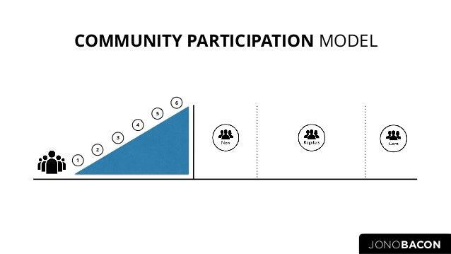 Building Productive & Predictable Community Engagement, Jono Bacon