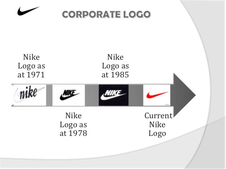 market entry strategy of nike International marketing entry strategy for the red//green company - thai market attractiveness determination & strategic implications - msc international marketing strategy benjamin bach - essay - business economics - marketing, corporate communication, crm, market research, social media - publish your bachelor's or.