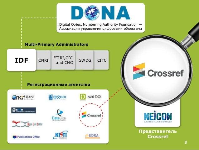 Использование цифрового идентификатора объекта (DOI) в современной научной коммуникации Slide 3