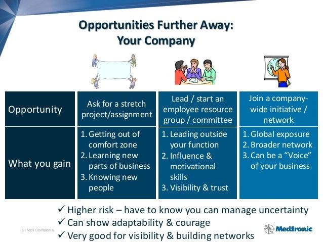Do it yourself leadership solutioingenieria Images