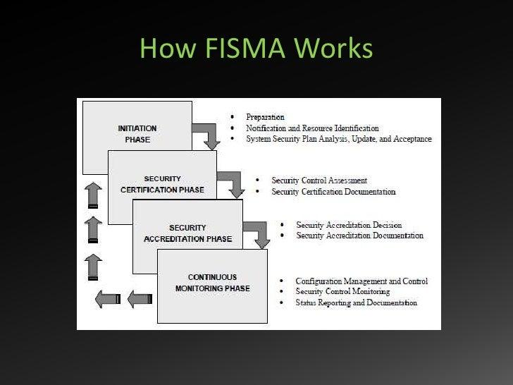 DojoSec FISMA Presentation