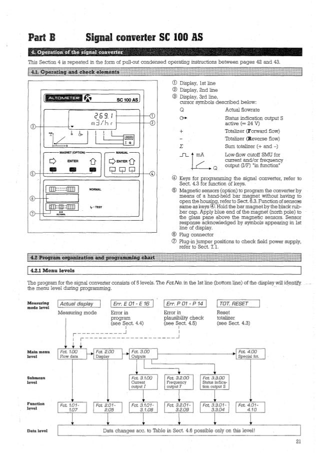 Pretty Raven 440 Wiring Diagram Contemporary - Electrical Circuit ...
