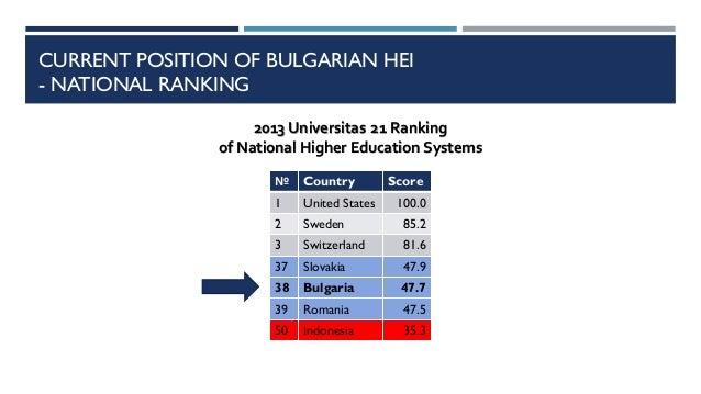 sweden education ranking