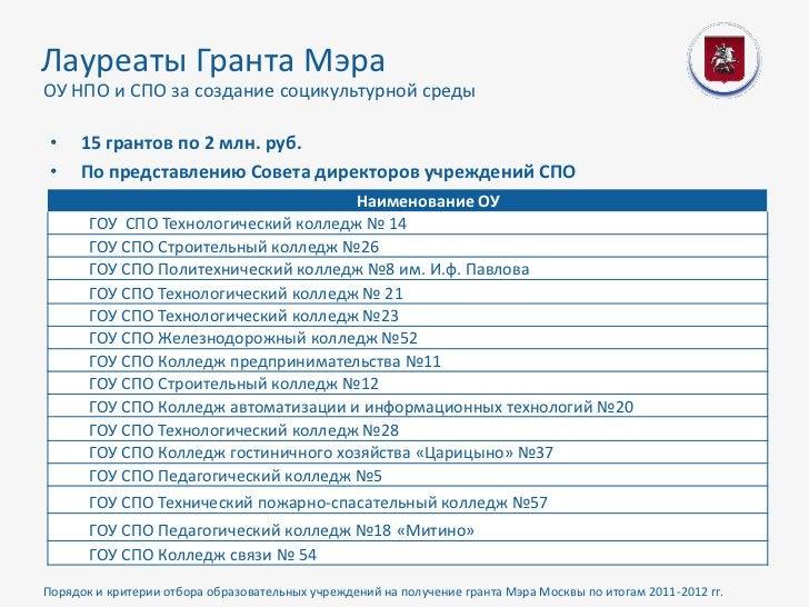 Лауреаты Гранта МэраОУ НПО и СПО за создание социкультурной среды •   15 грантов по 2 млн. руб. •   По представлению Совет...