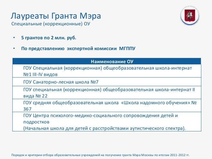 Лауреаты Гранта МэраСпециальные (коррекционные) ОУ •   5 грантов по 2 млн. руб. •   По представлению экспертной комиссии М...