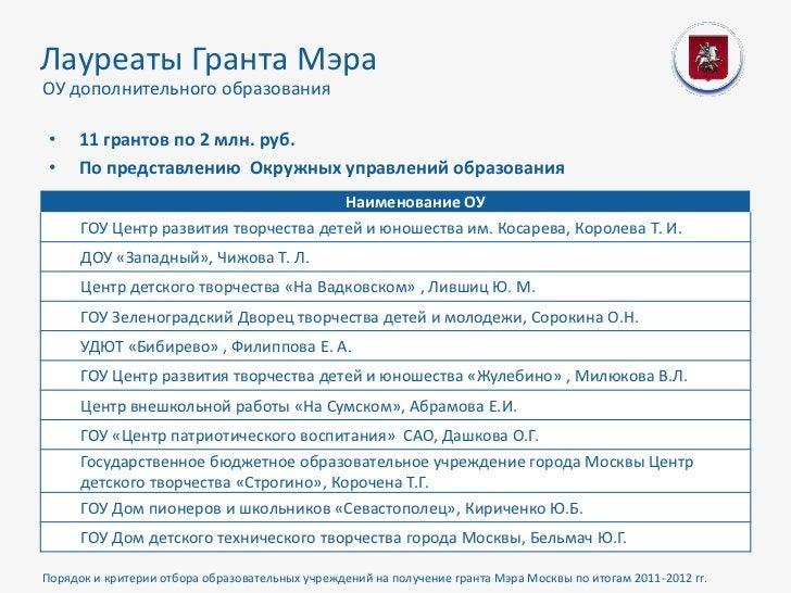 Лауреаты Гранта МэраОУ дополнительного образования •   11 грантов по 2 млн. руб. •   По представлению Окружных управлений ...