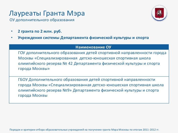 Лауреаты Гранта МэраОУ дополнительного образования •   2 гранта по 2 млн. руб. •   Учреждения системы Департамента физичес...