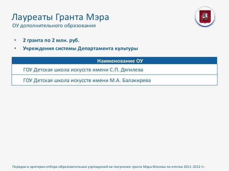 Лауреаты Гранта МэраОУ дополнительного образования •   2 гранта по 2 млн. руб. •   Учреждения системы Департамента культур...