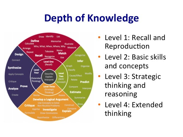 level of knowledge and skills in Careers-in-business explore careers management overview skills & talents job options human relations, and conceptual skills technical-- knowledge and.