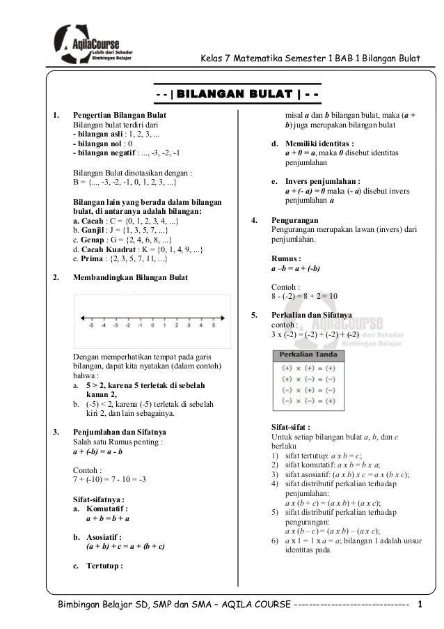 Dokumen Tips Kelas 7 Matematika Bab 1 Bilangan Bulat 2