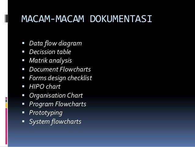 Dokumentasi sistem informasi akuntansi ccuart Image collections