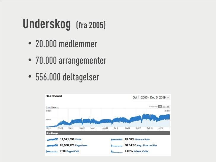 Underskog     (fra 2005)  • 20.000 medlemmer • 70.000 arrangementer • 556.000 deltagelser
