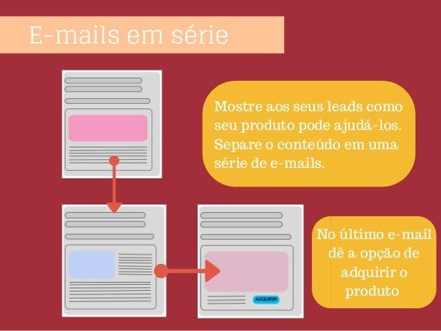 E-mails em série Mostre aos seus leads como seu produto pode ajudá-los. Separe o conteúdo em uma série de e-mails. No últi...