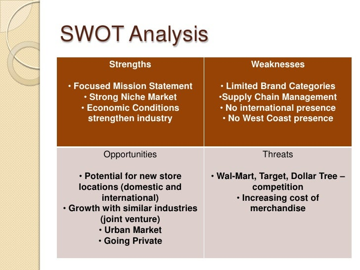 SWOT Analysis of Walgreens