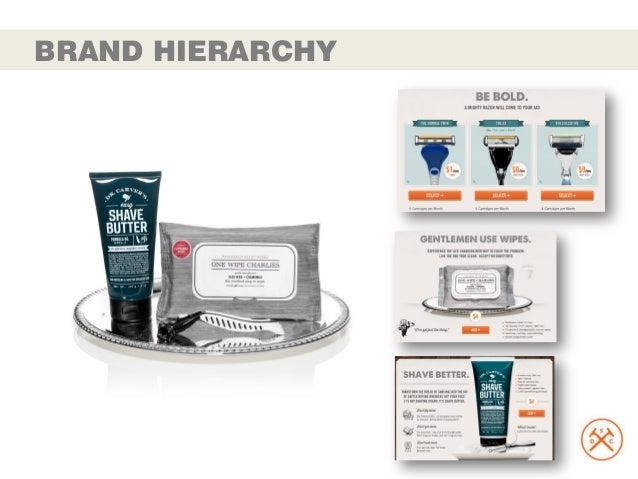 Dollar Shave Club -  Brand Audit Slide 2