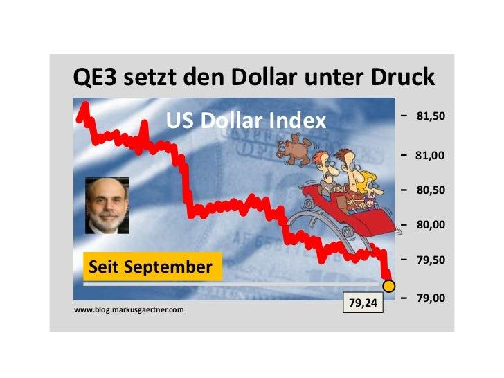 QE3 setzt den Dollar unter Druck                      US Dollar Index           81,50                                     ...