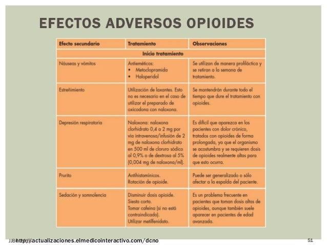 Dolor manejo opioides 2016