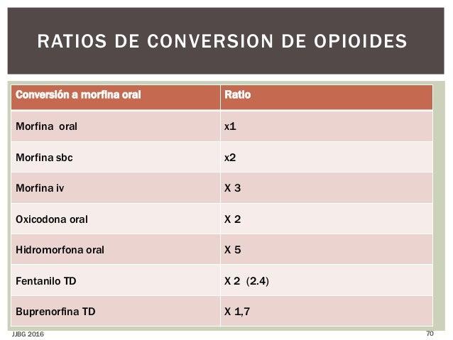 Para q sirve gabapentina de 300 mg