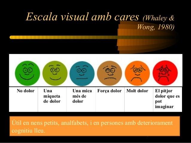 Escala visual amb cares (Whaley &  Wong, 1980)  Barcelona, novembre 2014  No dolor Una  miqueta  de dolor  Una mica  més d...
