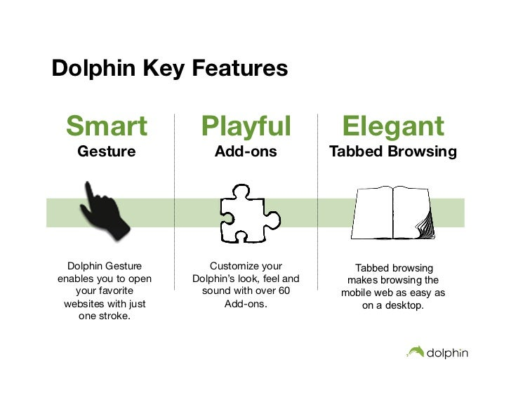 Dolphin Browser Overview 2012