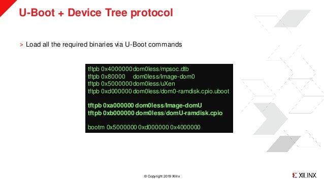© Copyright 2019 Xilinx U-Boot + Device Tree protocol ˃ Load all the required binaries via U-Boot commands tftpb 0x4000000...
