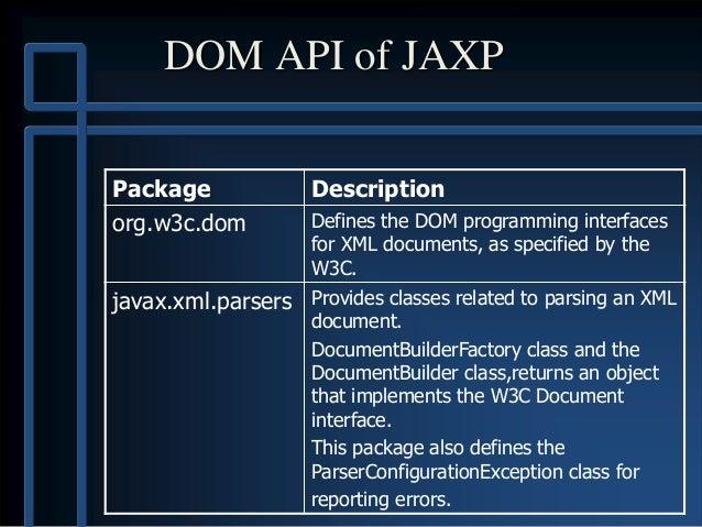 Java Api For Xml Dom