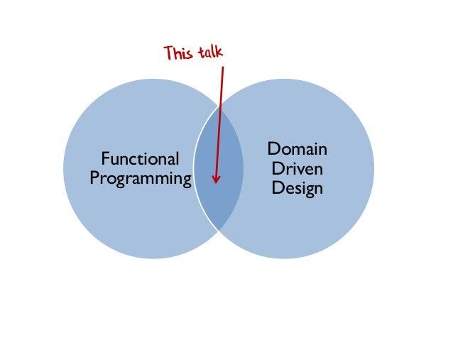 Domain Modeling Made Functional (KanDDDinsky 2019) Slide 3