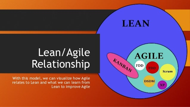 Lean/Agile Relationship With this model, we can visualize how Agile relates to Lean and what we can learn from Lean to imp...