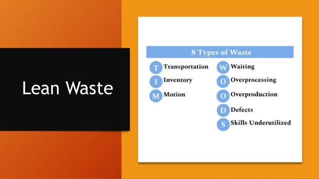 Lean Examples of Waste Motion – Poor communication within the processes Over processing – Processes that add no value but ...