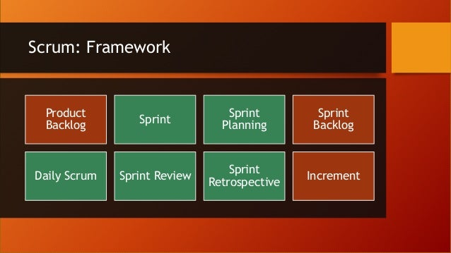Scrum: Framework