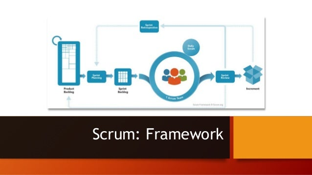Scrum Team Self Organizing – Team will determine the best way to do the work Cross Functional – Team has all the skills ne...