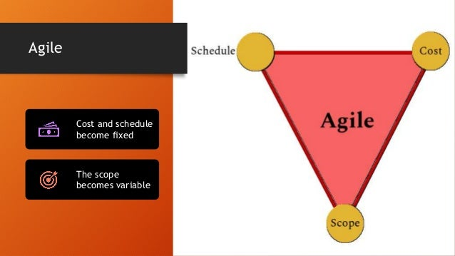 Agile Cost and schedule become fixed The scope becomes variable
