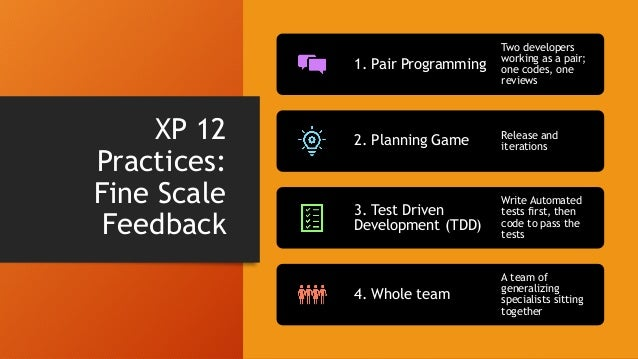 XP 12 Practices: Continuous Process 5. Continuous Integration Code is checked in and integrated continuously 6. Refactorin...