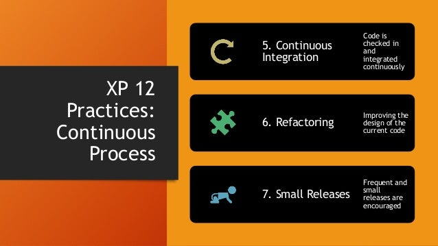 XP 12 Practices: Programmer Welfare 8. Sustainable Pace Long hours are unsustainable and unproductive over the long term