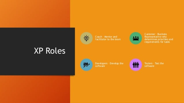 XP Common Practices User Stories – Feature requirements from the perspective of a user Common Format: As a user, I want __...