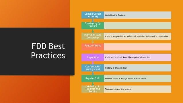 Dynamic Systems Development Methodology (DSDM)