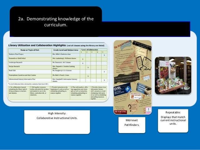 Preparing Evidence for Media Specialist Evaluation Slide 2