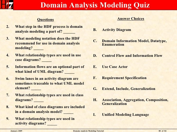 michael reingruber and gregory data modeling handbook