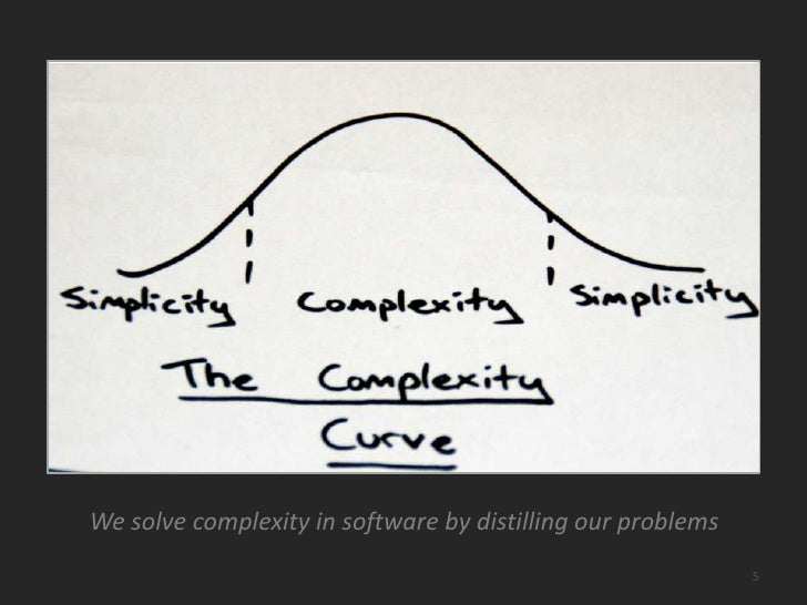 Software is complicated<br />