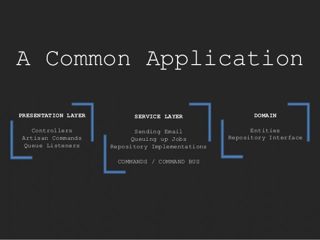A Common Application  PRESENTATION LAYER  Controllers  Artisan Commands  Queue Listeners  SERVICE LAYER  Sending Email  Qu...